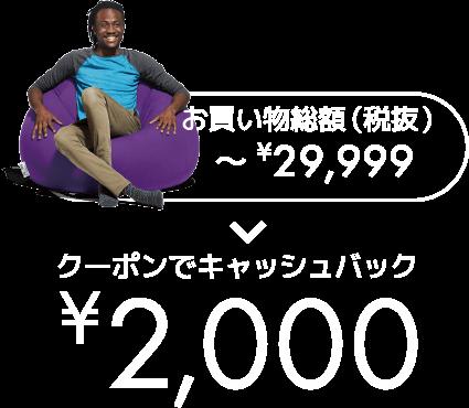 お年玉キャンペーン2020
