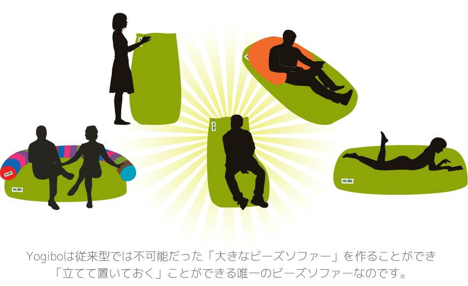 Yogiboは従来型では不可能だった「大きなビーズソファー」を作ることができ「立てて置いておく」ことができる唯一のビーズソファーなのです。