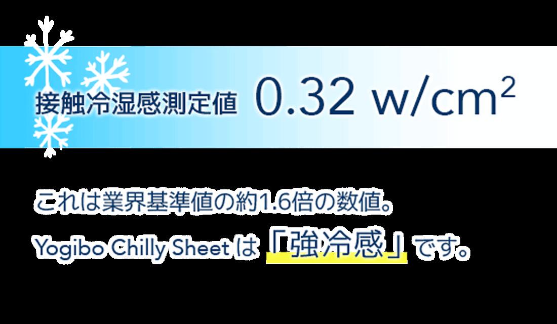 接触冷湿感測定値0.4w/cm2