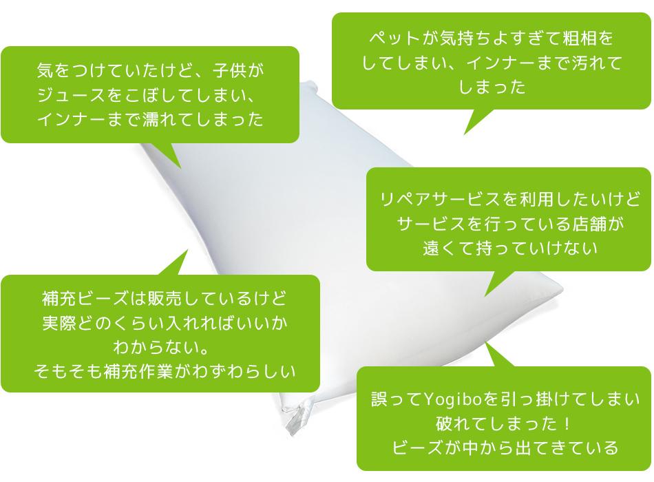 Yogibo をご愛用いただいているお客様の声にお応えして、Yogibo インナーが登場しました。