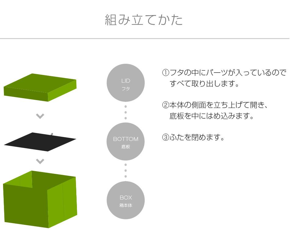 Yogibox Cubeの組み立て方です。本体の側面を広げて底板を敷き、フタを閉めるだけ。